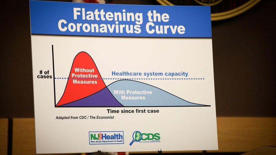 NJ_coronavirus_curve.jpg