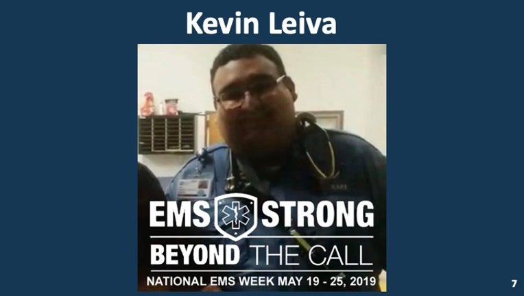 Kevin Leiva