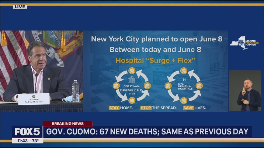 Cuomo on reopening New York City