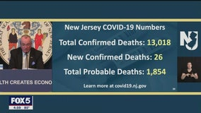 New Jersey reports nearly 1,900 probable COVID-19 deaths