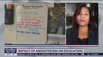 Pandemic impact on education