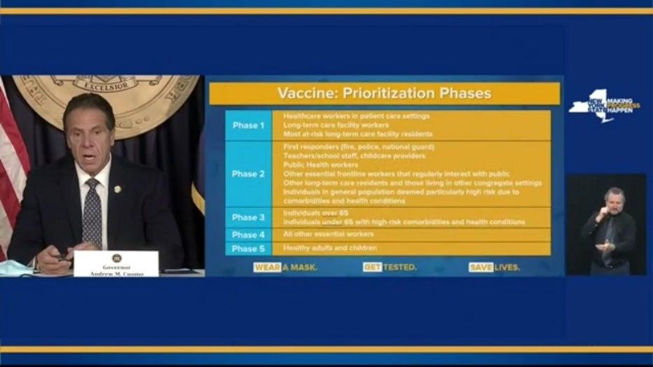 NY vaccine prioritization phases