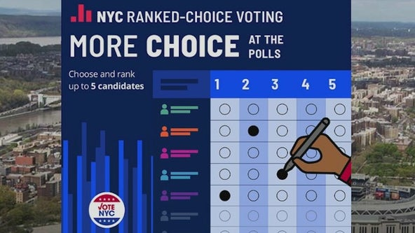NYC will soon see ranked-choice voting on ballots