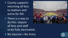 Vaccines required to attend Buffalo Bills games, official announces