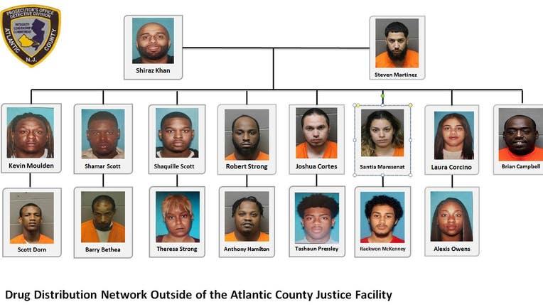 Atlantic County Drug Bust
