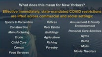 State COVID restrictions lifted