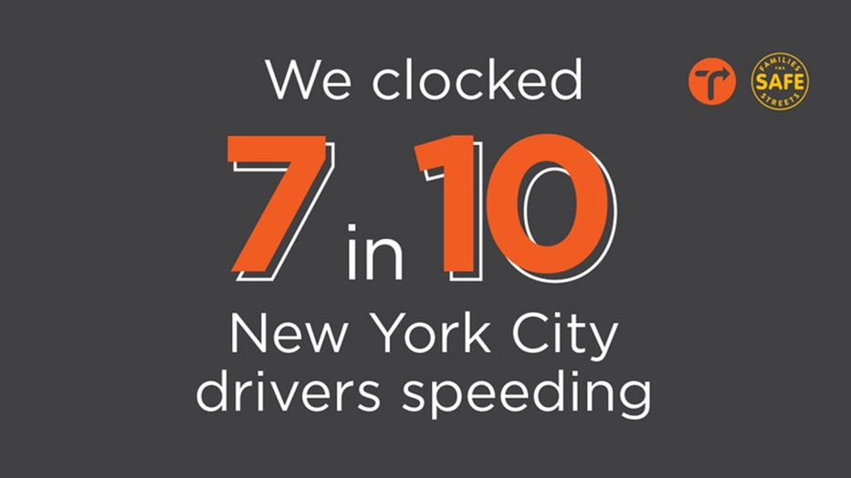 """An infographic stating """"We clocked 7 in 10 New York City drivers speeding"""""""