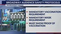 Broadway vax requirement