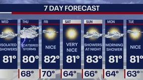 Weather Forecast