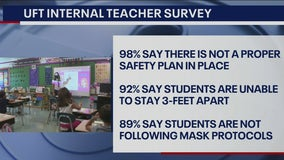 Nearly all NYC teachers say schools do not have proper safety plan: Poll