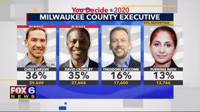 Chris Larson, David Crowley advance to spring election in race for Milwaukee County executive