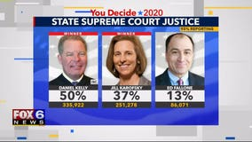 Kelly, Karofsky advance to April race for Wisconsin Supreme Court term