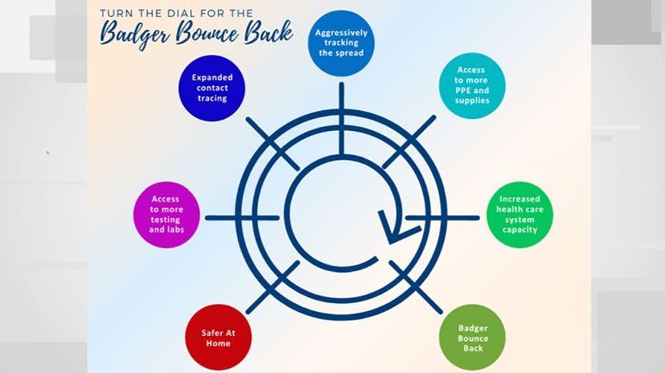 badger-bounce-back