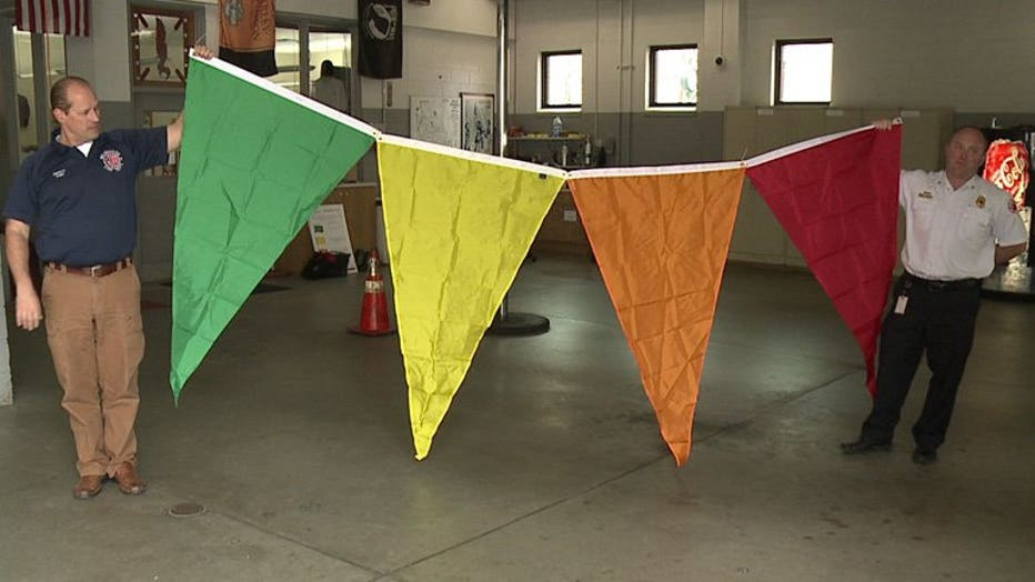 Flags will indicate air quality in Milwaukee County