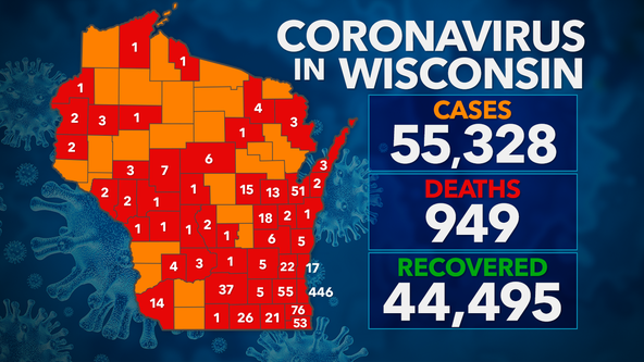 DHS: 55K+ positive cases of COVID-19 in Wisconsin, 949 deaths, 44K+ recovered, 911K+ negative