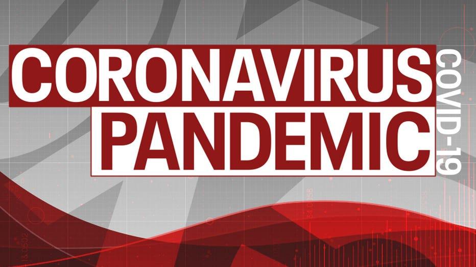 Coronavirus pandemic COVID-19