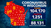 DHS: 1,672 new positive cases of COVID-19 in WI; 7 new deaths