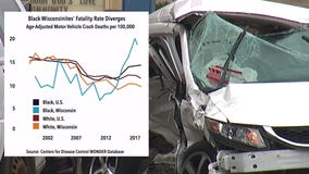 Traffic deaths up 50% in Milwaukee; most victims are Black