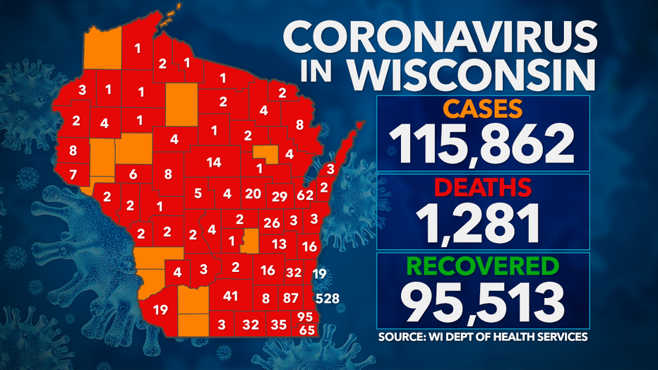 Coronavirus in Wisconsin: Sunday, Sept. 27