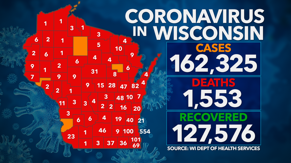 Coronavirus in Wisconsin: Thursday, Oct. 15