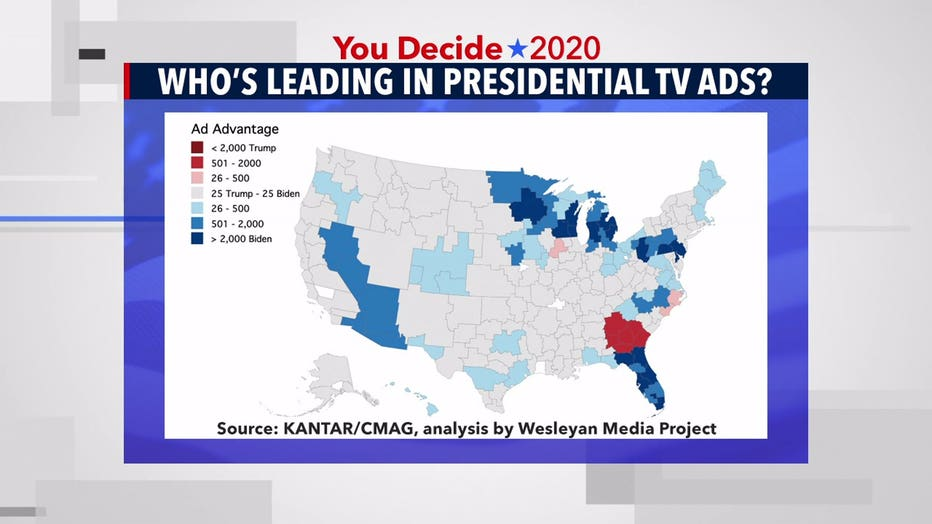 Wesleyan Media Project 2020 television campaign advertisement data