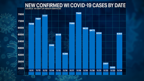 DHS: 104 new deaths due to COVID-19; 6,202 new positive cases