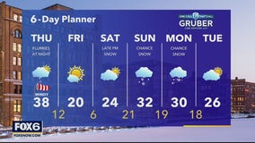 Weather webcast with Rob Haswell