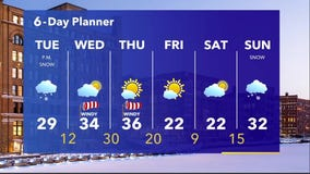 Forecast from Meteorologist Stephanie Barichello