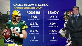 Packers forecast from A.J. Waterman
