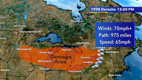 23 years since the Great Lakes Derecho, 1 of the worst in Wisconsin history