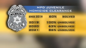 Child homicides go unsolved; why witnesses don't come forward