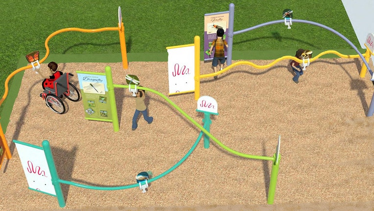 Waukesha County Discovery Trail Concept