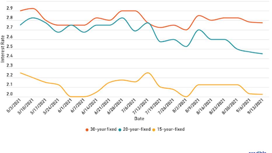 mortgage-refi-graph-1-92421.png
