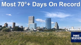 2021 had the most days at or above 70 degrees in Milwaukee
