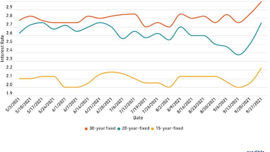 mortgage-graph-1-10721-copy.jpg