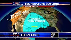 Weather Facts: Freeze Facts