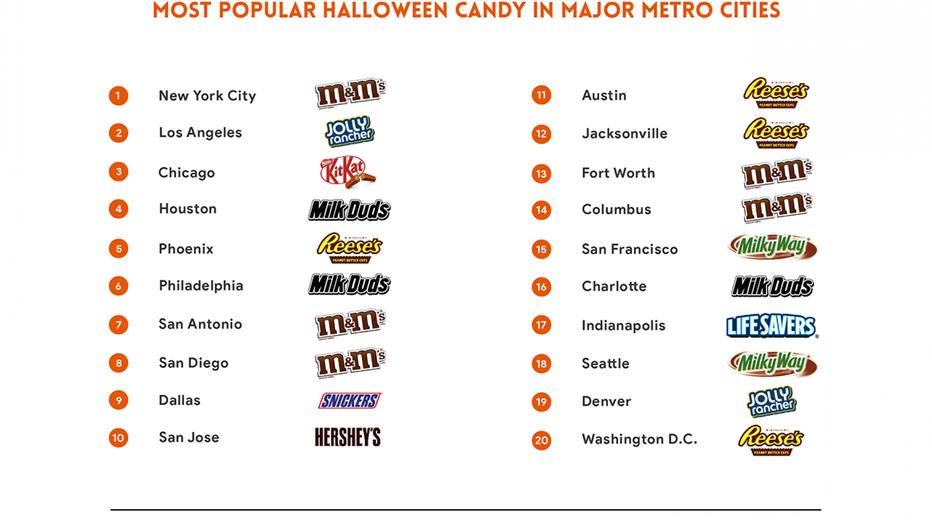 Halloween-map-metro-areas.png