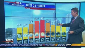 Morning weather forecast for October 10