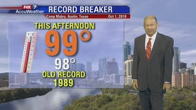 Today's forecast from the FOX 7 Weather team
