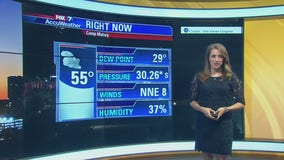 Morning weather forecast for October 12