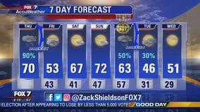Morning weather forecast for November 7