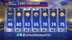 Noon weather forecast for November 14