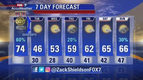 Noon weather forecast for November 11