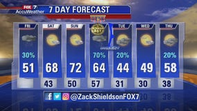 Noon weather forecast for November 8
