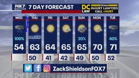 Noon weather forecast for January 22