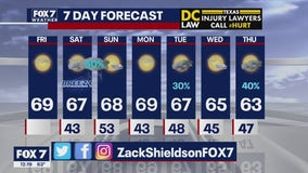 Noon weather forecast for January 24, 2020