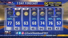 Morning weather forecast for January 10