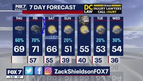 Morning weather forecast for January 16