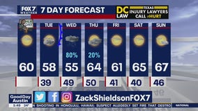 Morning weather forecast for January 20