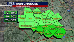 Central Texas rain chances on the rise